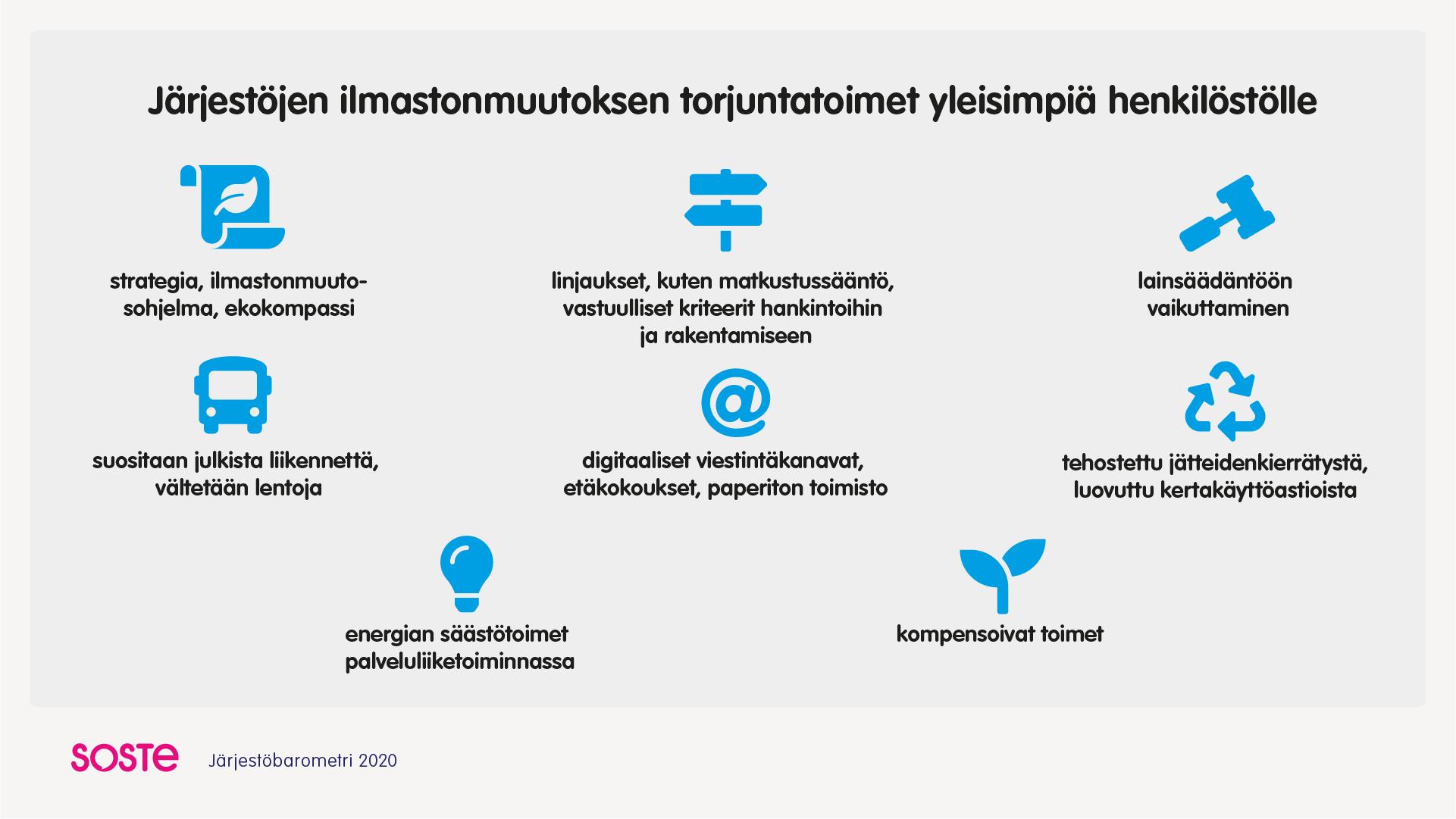 Kuva, jossa otsikkoteksti ja kahdeksan graafia selityksineen. Kuvan alalaidassa SOSTEn logo ja teksti Järjestöbarometri 2020.
